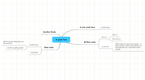 Mind Map: A quick Test