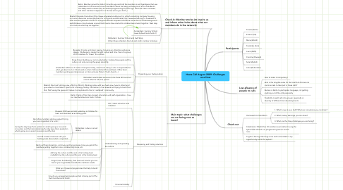 Mind Map: Hosts Call August 2009: Challenges as a Host