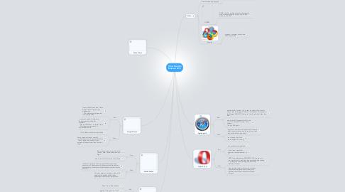 Mind Map: Omar Goodin Browser 2013
