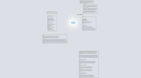 Mind Map: TCP/UDP