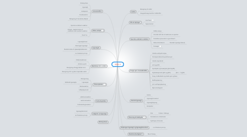 Mind Map: KEMI A