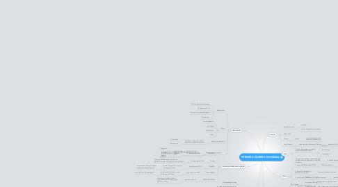Mind Map: PRIMERA GUERRA MUNDIAL