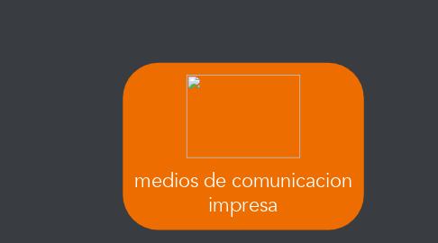 Mind Map: medios de comunicacion impresa