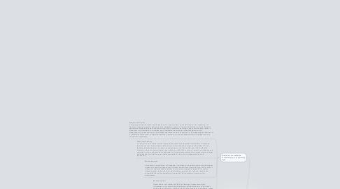 Mind Map: MEDIOS IMPRESOS DE COMUNICACION