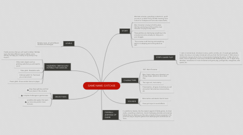 Mind Map: GAME NAME: G1ITCH3S