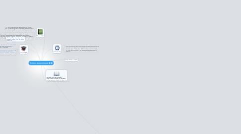 Mind Map: Интерактивные методики