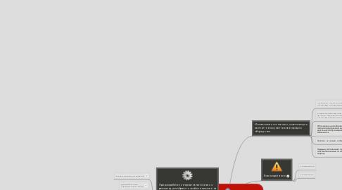 Mind Map: Правила применения интерактивных методов Лобанова С.И., Кирина Н. Н., Маркина И. Г.