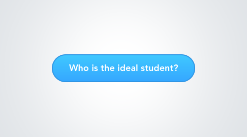 Mind Map: Who is the ideal student?