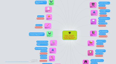 "Mind Map: Тренинг ""Менеджер интернет-проектов""   Команда Dream Work Pro (Оксана Щебланова)"