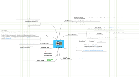 Mind Map: Augmented Citizen –  C2G im Web 3.0