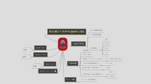Mind Map: 竹之内