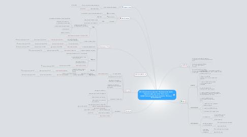 """Mind Map: Аттестационное задание: Электронная книга """"Бухгалтерия для всех"""" Как стать профессиональным бухгалтером  Натальи Вельмакиной"""