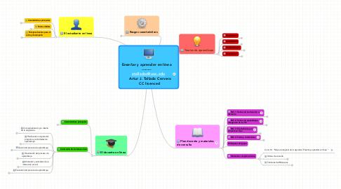 Mind Map: Enseñar y aprender en línea --------    atalladac@uoc.edu       Artur J. Tallada Cervera      CC lisenced