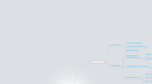 """Mind Map: Учебный проект: """"Водоёмы родного края"""""""""""