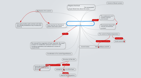 Mind Map: Homeostasis and Excretion