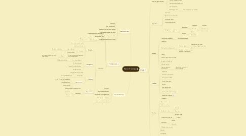 Mind Map: Reino Protista