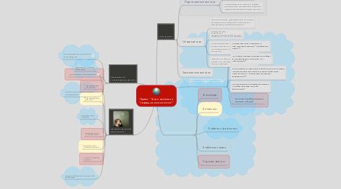 """Mind Map: Проект """"Гений человека и """"творящая сила естества"""""""""""