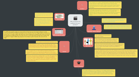 Mind Map: Who would be the audience for your product?