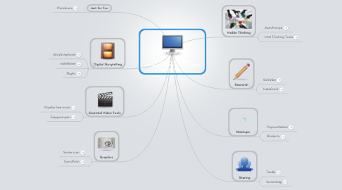 Mind Map: A Digital Toolkit for the Contemporary Classroom Presented by Mike Moody