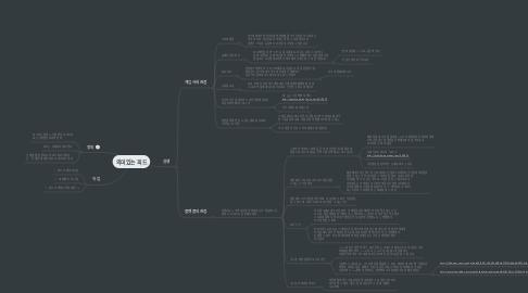 Mind Map: 의미있는 피드