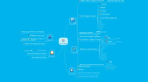 Mind Map: Nuevo Ingreso