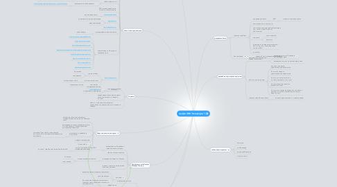 """Mind Map: трафик (ИМ """"Аквариумы"""")"""