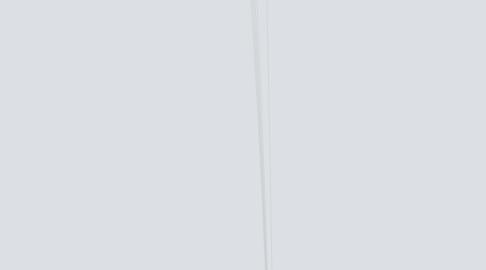 """Mind Map: Интернет магазин  """"Развивающие игрушки"""""""