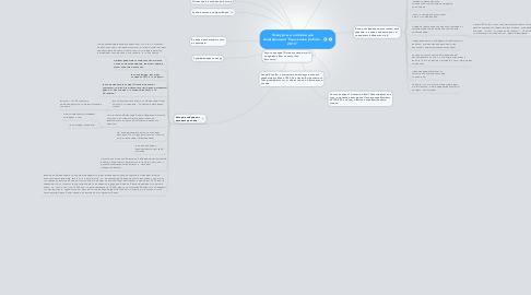 """Mind Map: Конкурсы и лотереи для конференции """"Удаленная работа - 2013"""""""