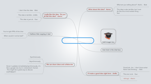 Mind Map: Main Idea is in the Middle