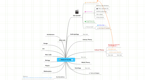 Mind Map: Network Society