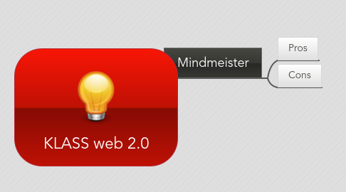 Mind Map: KLASS web 2.0