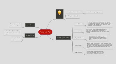 Mind Map: Foreword Plan