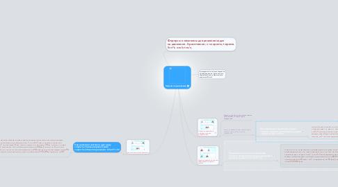 Mind Map: Задачи на движение