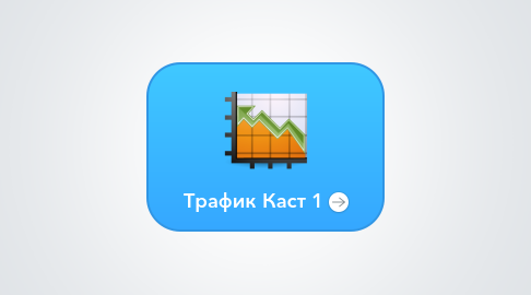 Mind Map: Трафик Каст 1