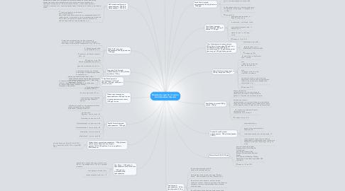 Mind Map: Варианты курсов от школ иностранных языков