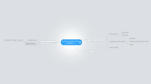Mind Map: анализ конверсии сайта edaifigura.ru