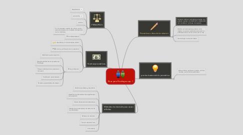 Mind Map: Ética para Psicólogos cap. 1