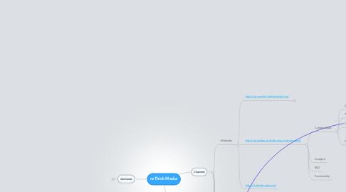 Mind Map: reThink Media