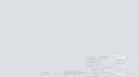 """Mind Map: монетизация проекта """"путь к миллиону"""""""