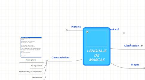 Mind Map: LENGUAJEDEMARCAS