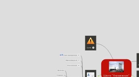 "Mind Map: Шахта ""Енакиевская"""