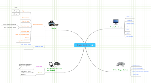 Mind Map: Chapter Six :: Output