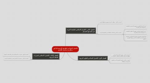 Mind Map: التاصيل الاسلامي لفلسفة التربوية للدكتور صالح بن سليمان العمرو