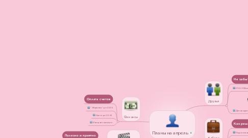 Mind Map: Планы на апрель