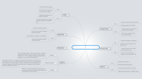 Mind Map: Katherine Martinez Browsers 2013