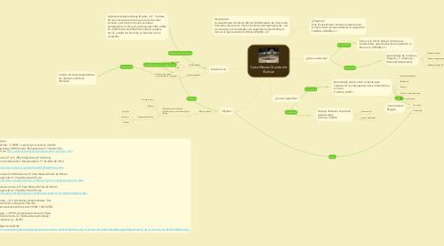 Mind Map: Casa Museo Quinta de Bolivar