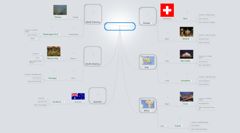 Mind Map: Capital Cities Around The World