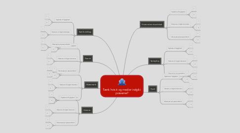Mind Map: Tænk hvis it og medier indgik i prøverne?