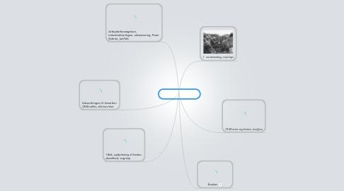 Mind Map: Historie, 8. klasse