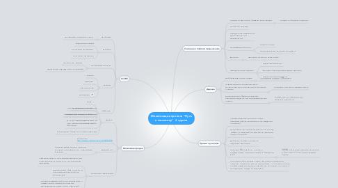 """Mind Map: Монетизация проекта """"Путь к миллиону""""  4 группа"""